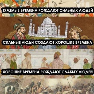 Беков Адиль