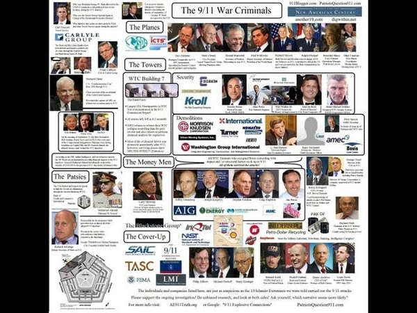 9/11 Conspiracy Solved: Names, Connections, Details Exposed!