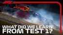 Test 1 Highlights And Analysis | F1 Testing 2019