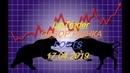 Обзор рынка FORTS by LipTrader