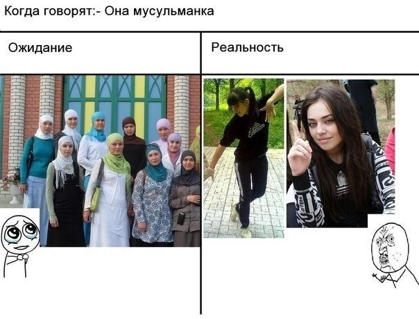 Стена | ВКонтакте