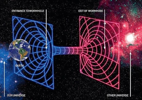Крах релятивизма Лоренца - Эйнштейна
