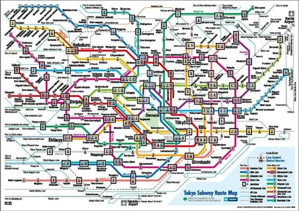 Сеть токийского метрополитена