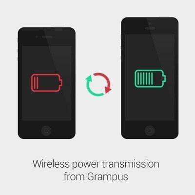 Компания Grampus начала разрабатывать беспроводную передачу энергии между смартфонами.