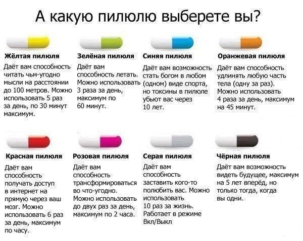 А какую выберешь ты?
