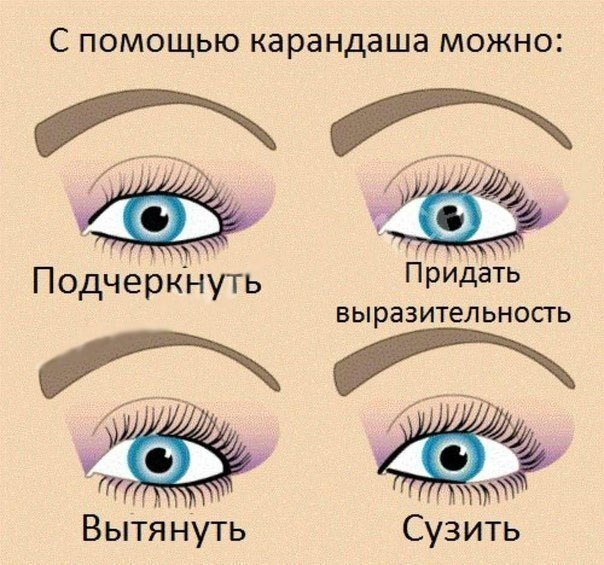 Avon казахстан каталог эйвон