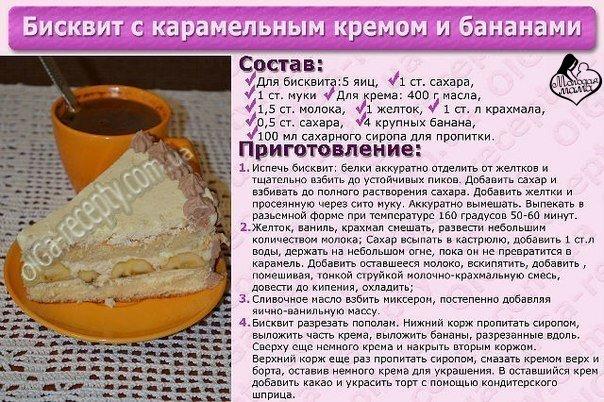 Рецепты тортов для детей с фотографиями и описанием