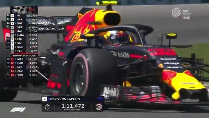 Formula1.2018.R07.Kanada.Időmérő.HUN
