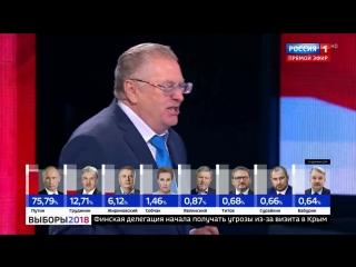 Срочно! Жириновский про ПОЗОРНЫЕ выборы 2018! СОРВАЛ праздник Путину!(00h09m05s-00h09m16s)