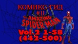 Комикс-Гид #11. The Amazing Spider-Man - оригинальная история.(vol.2 1-58442-500)