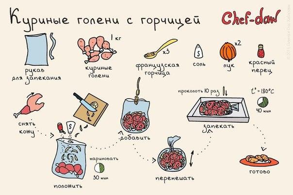 Интересные рецепты с мясом!