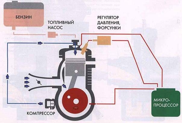 скутера aprilia amico схема проводки
