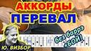 Перевал Аккорды ♪ Юрий Визбор ♫ Разбор песни на гитаре 🎸 Бой Текст