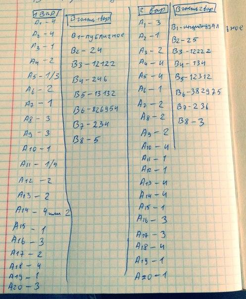биология тесты 6 класс гекалюк ответы
