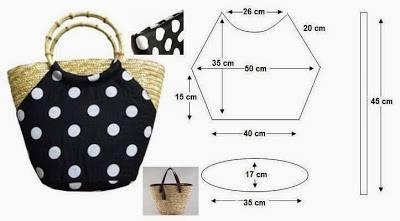 60c2cb612014 Модные летние женские сумки 2014 созданы для того чтобы женщины смогли  раскрыть свою индивидуальность и характер. Сумочка для женщин – это  непросто ...