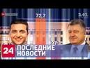 Выборы на Украине Последние новости Россия 24