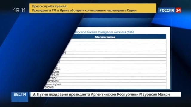 Новости на Россия 24 • У Вашингтона нет никаких доказательств российских кибератак