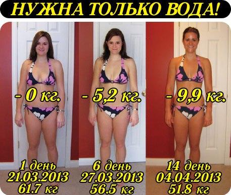 Запоры и похудение