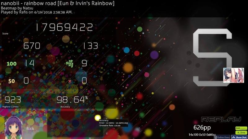 Osu! | Rafis | nanobii - rainbow road [Eun Irvin's Rainbow] HDDT 98.64% FC 626pp 2