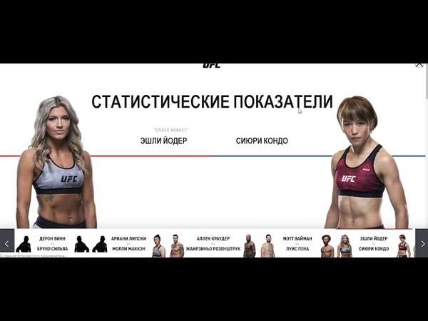 Прогноз MMABets UFC on ESPN 12 Йодер-Кондо, Вайман-Пена. Выпуск №153.Часть 36