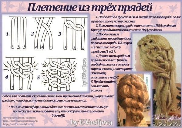 """Часть 2 - плетение косы """""""