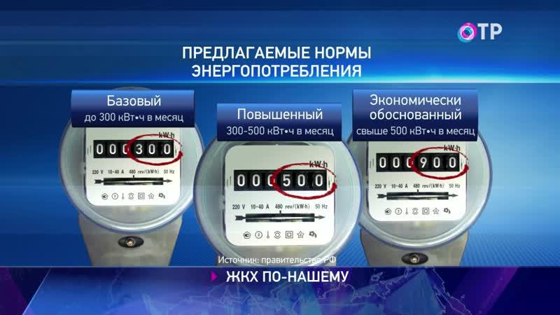 Введение нормы потребления воды и тепла