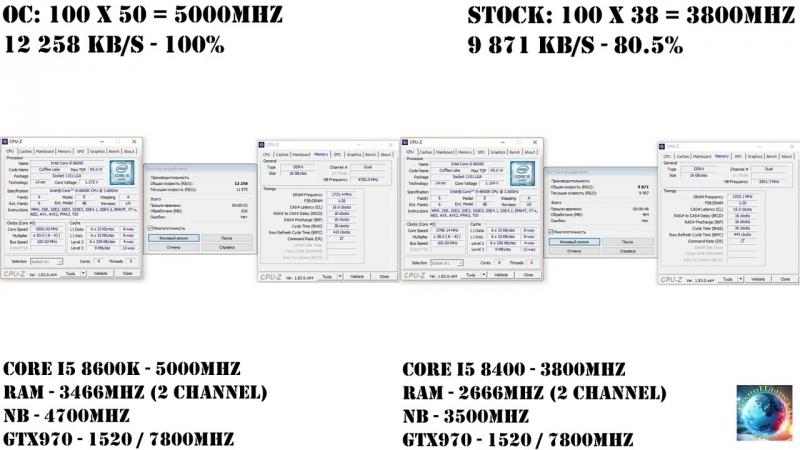 [ТехноПланета] Стоит ли переплачивать за разблокированный множитель в процессорах Intel! i5 8600K vs i5 8400