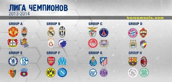 таблица лиги чемпионов группы а