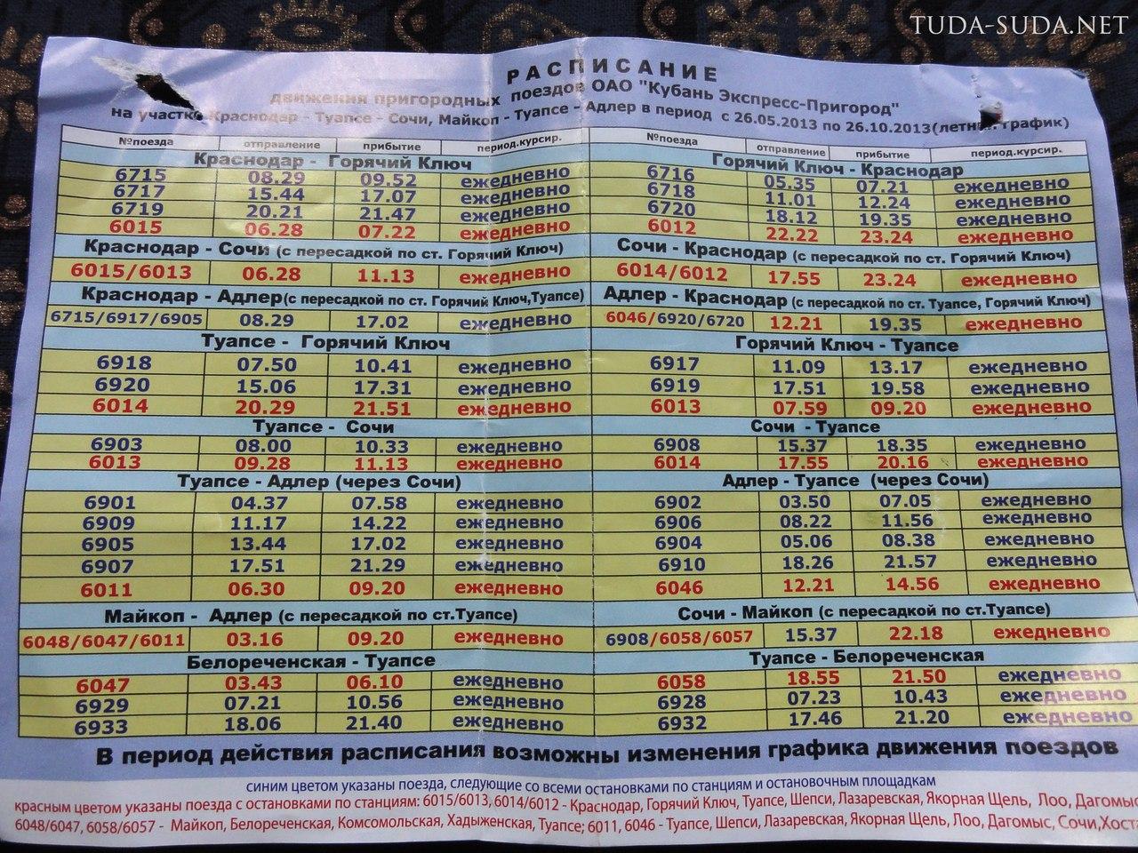Расписание электричек Краснодар