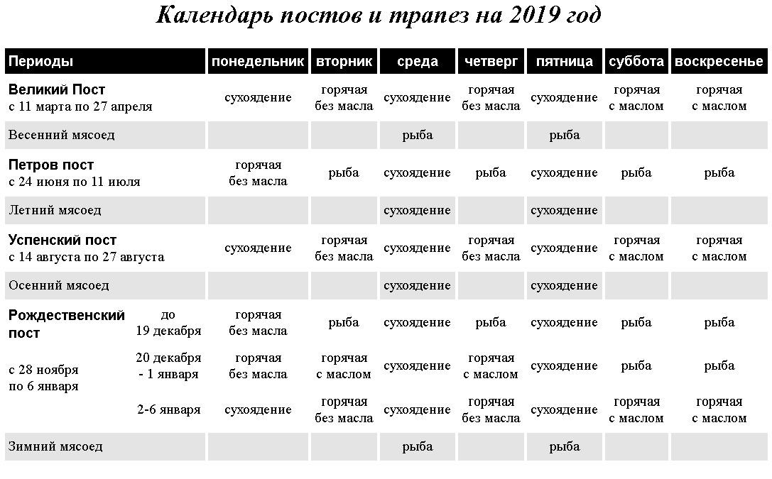 Календарь всех православных постов на 2019 год