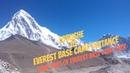Lobuche to Everest base camp distance is final part of EBC trekking Nepal