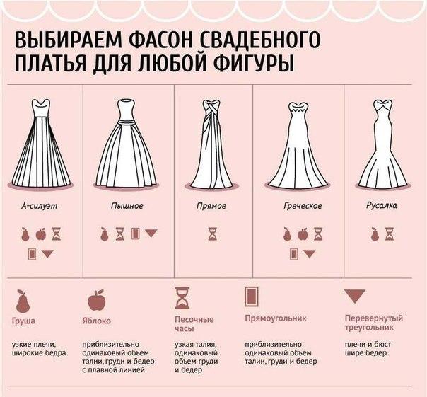 эскизы коктейльных платьев: