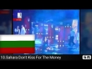 Национальный отбор Болгарии на Евровидении 2009 мой топ 21