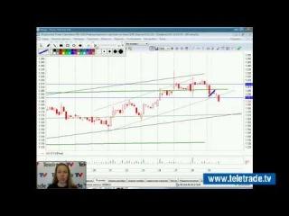 Юлия Корсукова. Украинский и американский фондовые рынки. Технический обзор. 29 октября. Полную версию смотрите на www.teletrade.tv