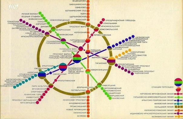Схема московского метро 1980-ых.
