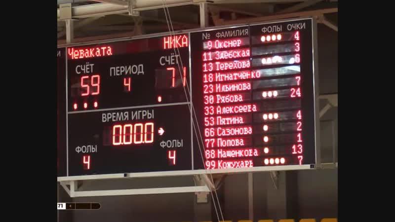 Лучшие моменты победного матча НИКИ Сыктывкар 23 января с Вологдой Чевакатой 79 51
