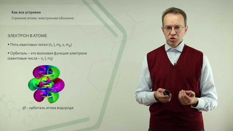 40. 2.2.1.3.1. Строение атома электронная оболочка Школьная химия — простая и интересная