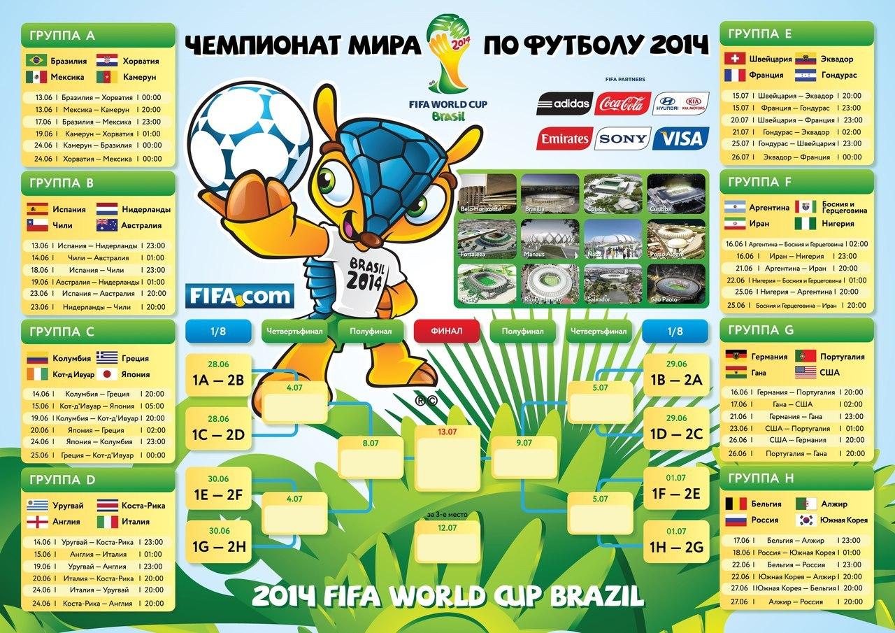 Календарь чемпионата мира по футболу в Бразилии 2014