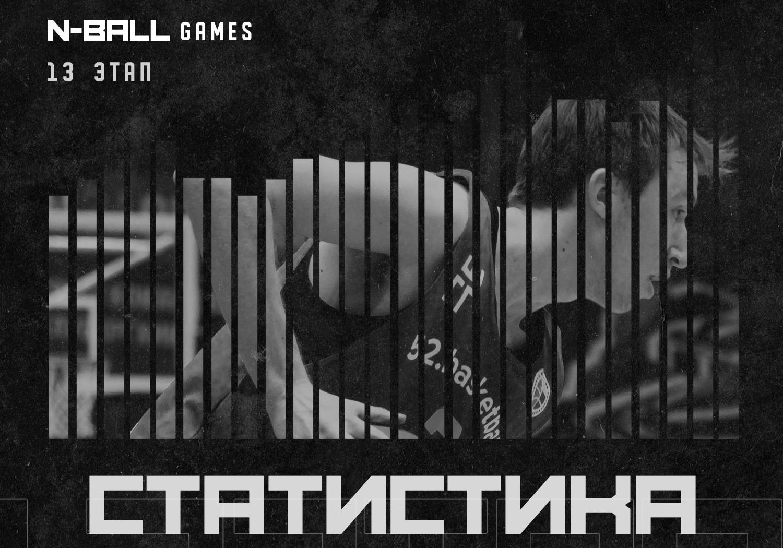 Статистика 13 этапа N-Ball Games