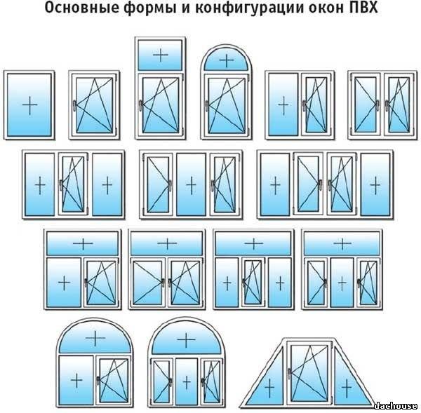 Окна – важная деталь, от них