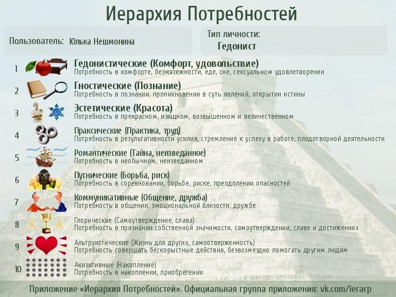 Юлька Нешмонина | Москва