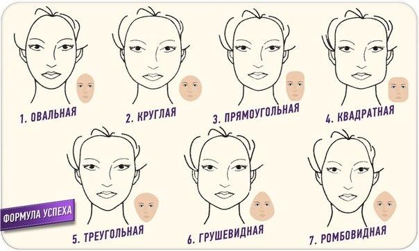 Разные прически для разных типов лица