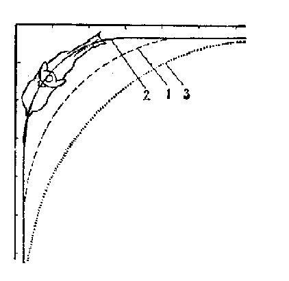 На рисунке: проезд угла (1
