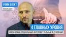 Жесткое интервью латышскому телевидению 4 главных уровня