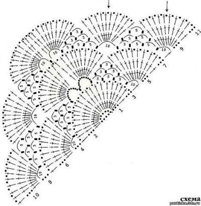 Схемы для вязание красивых