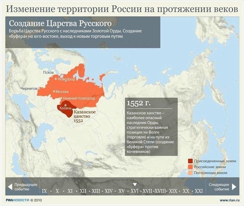 Изменение территории России на протяжении веков E3q5jV91DTI