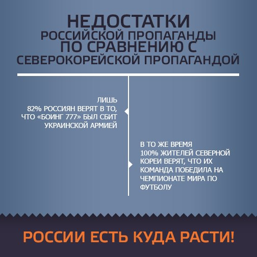 Следственный комитет РФ сфабриковал доказательства вины украинской летчицы Савченко, - адвокат - Цензор.НЕТ 2725