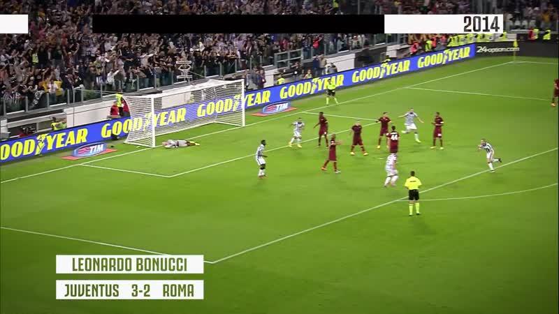 Juventus vs Roma - Top 10 Goals!