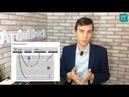 Проект 10 на Arduino Светодиод Управляем кнопкой it