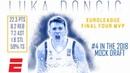 Luka Doncic's 2018 NBA Draft Scouting Video| ESPN